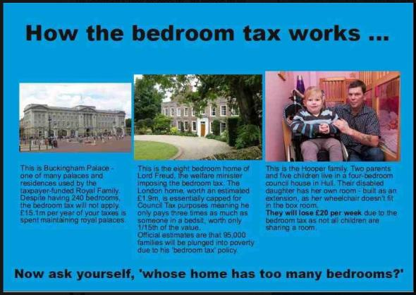 bedroom tax meme